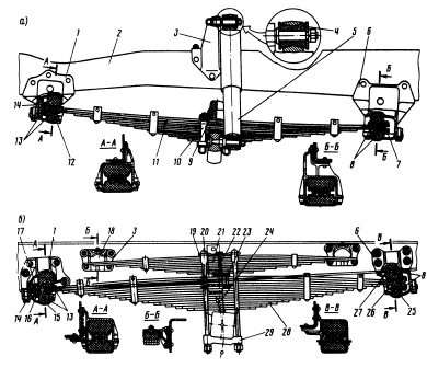 Подвески автомобиля ГАЗ-53-12