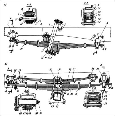 Подвески автомобиля ЗИЛ-4331