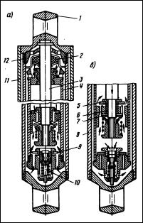 Телескопический амортизатор